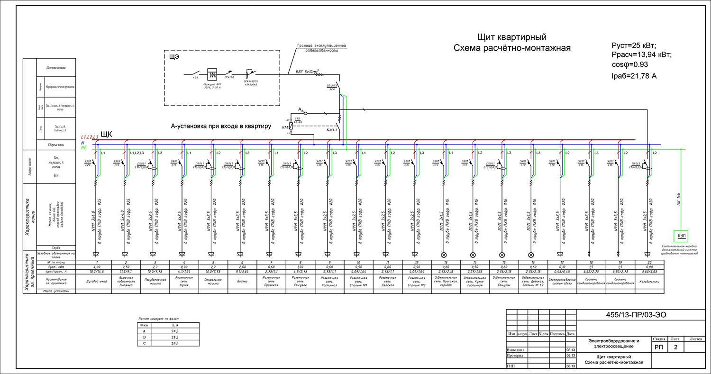 Особенности составления однолинейной схемы электроснабжения