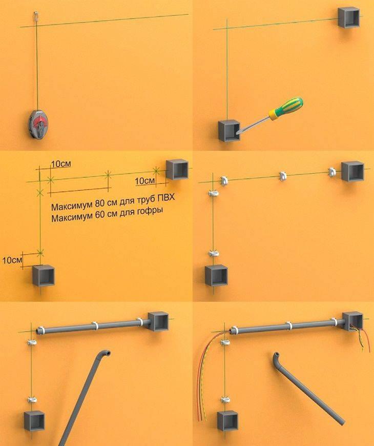 Гофра для электропроводки: виды, характеристики и инструкция по монтажу
