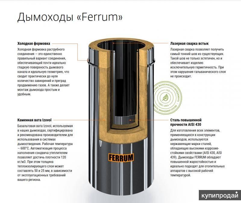 Обзор холоднодеформированных бесшовных труб производства чтпз