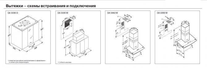 Подключение вытяжки на кухне к вентиляции: советы и особенности