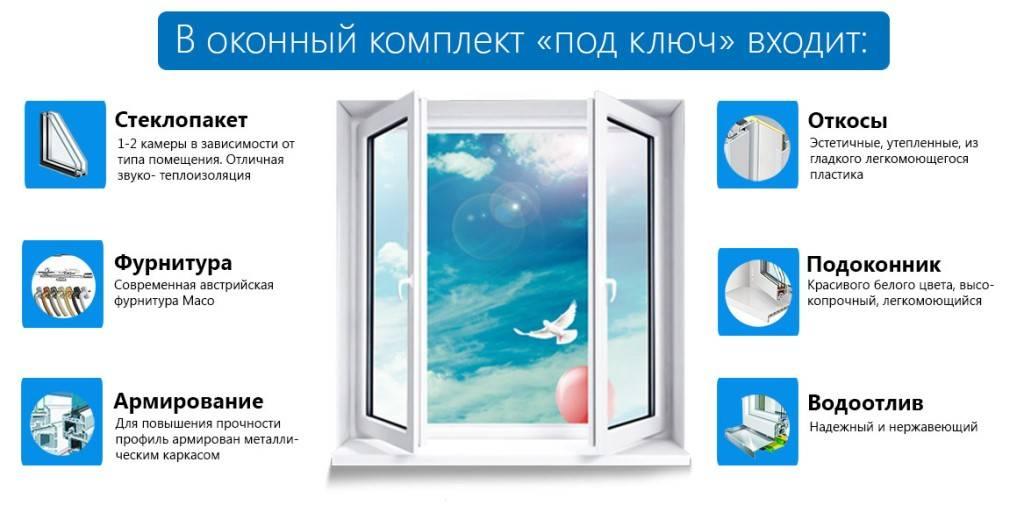 Какой профиль для пластиковых окон лучше — обзор параметров и производителей