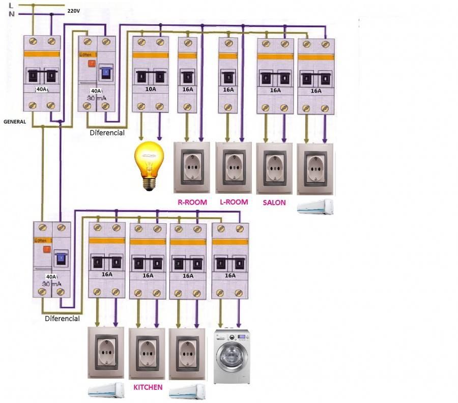 Подключение узо – правильная установка, грамотное подключение и инструкция по монтажу (80 фото) – строительный портал – strojka-gid.ru