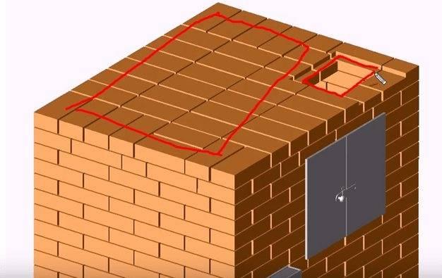 Фундамент под печь в деревянном доме  этапы возведения - варианты пола