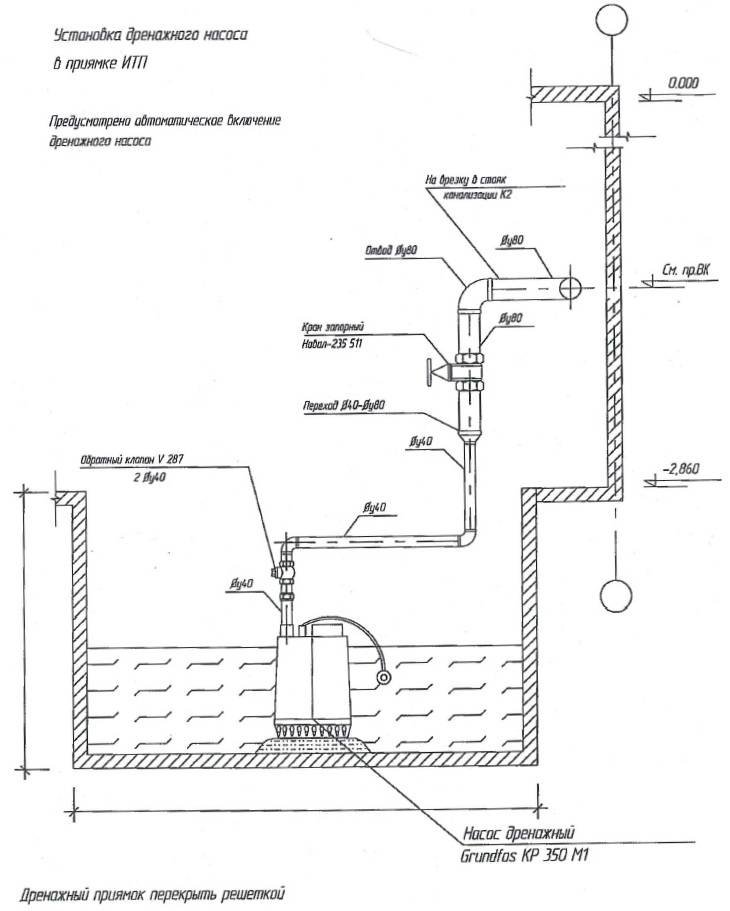 Поверхностный дренажный насос: принцип работы и схема