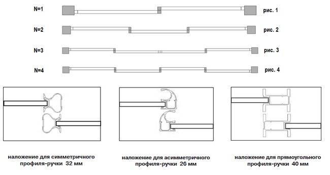 Как правильно подобрать размеры дверей шкафа-купе