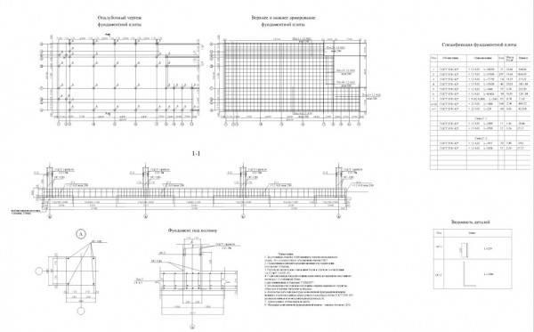 Как самостоятельно провести расчёт арматуры для фундамента?