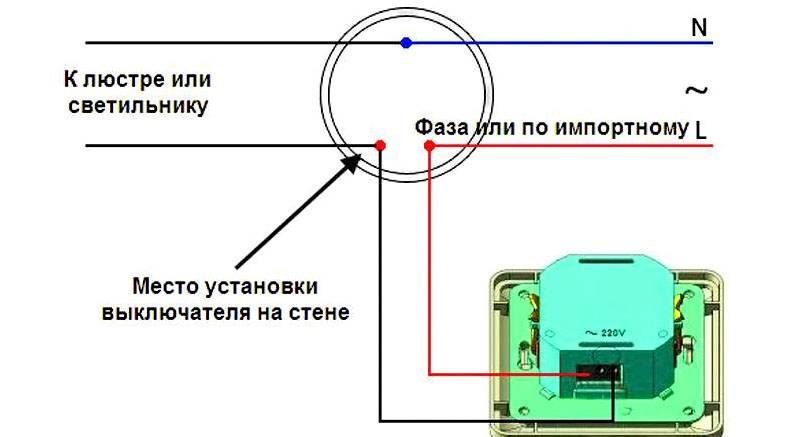Диммеры для светодиодных ламп 220в: выбор, установка, модели