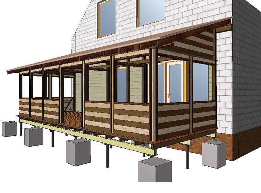 Пристройки к дачному дому (52 фото): проекты, крытые и закрытые пристрои на даче. как сделать пристрой-санузел своими руками?