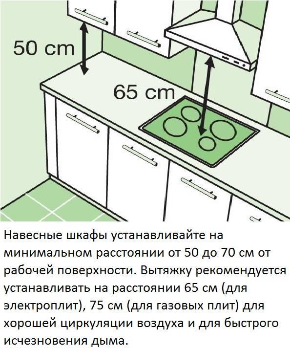 Расстояние от плиты до вытяжки