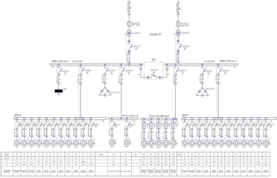 Чертим однолинейную схему — обзор бесплатных программ — технический блокнот