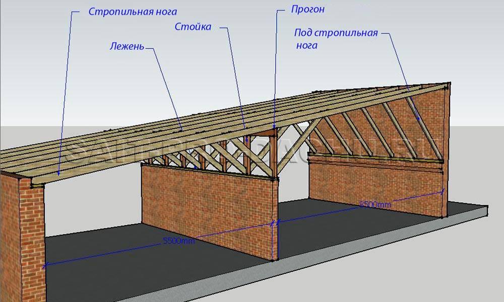 Гараж с односкатной крышей
