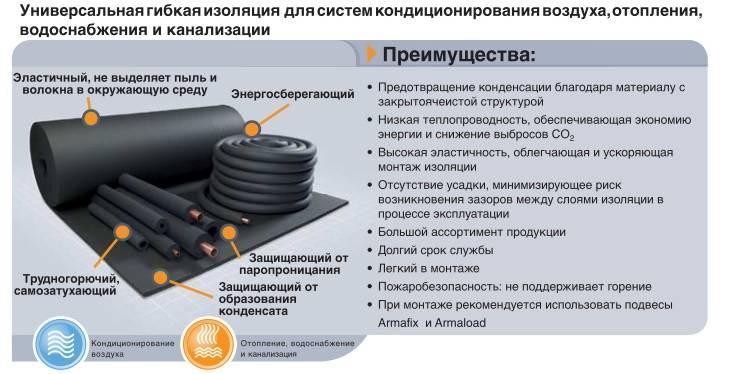 Пробковый утеплитель: технические характеристики, разновидности, достоинства и недостатки, особенности применения и монтажа