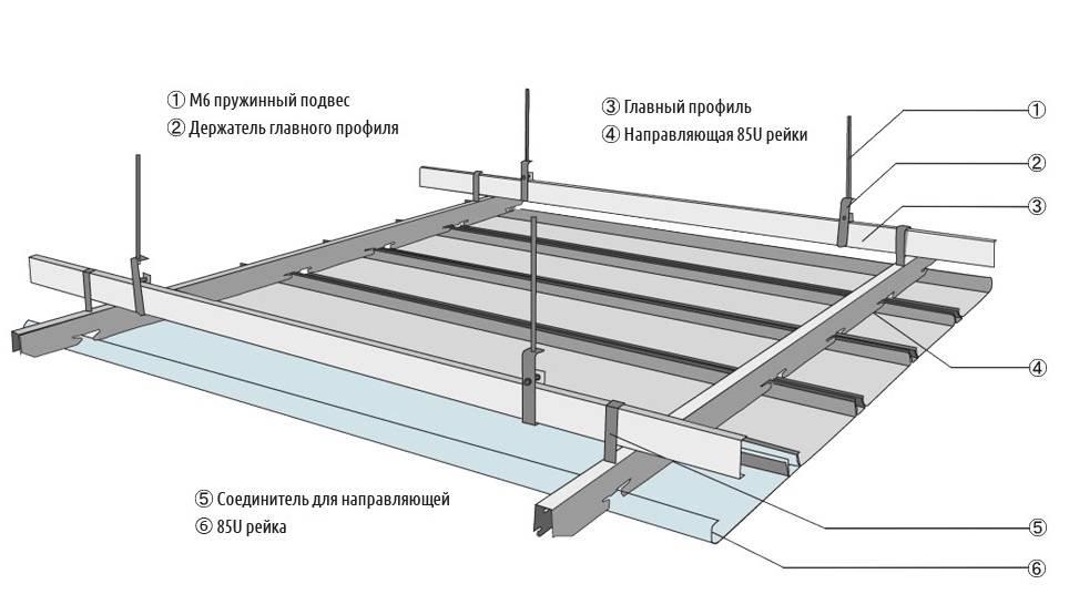 Алюминиевые потолки: характеристика и этапы монтажа