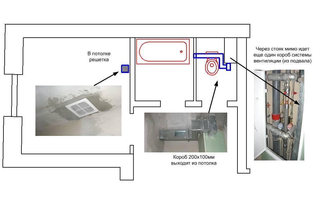 Вентиляция в ванной комнате и туалете в частном доме и в квартире