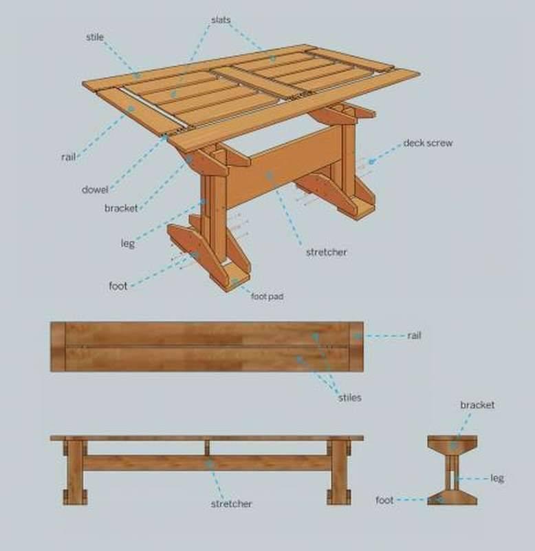 Как сделать складной столик своими руками: схемы, проекты, чертежи и 120 фото лучших моделей для постройки из подручных материалов
