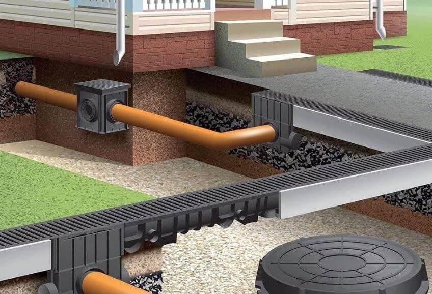 Самовольное подключение к сетям водоснабжения в 2020 году: наказание, размер штрафа