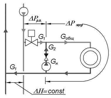 Смесительный узел для теплого пола: виды и устройство