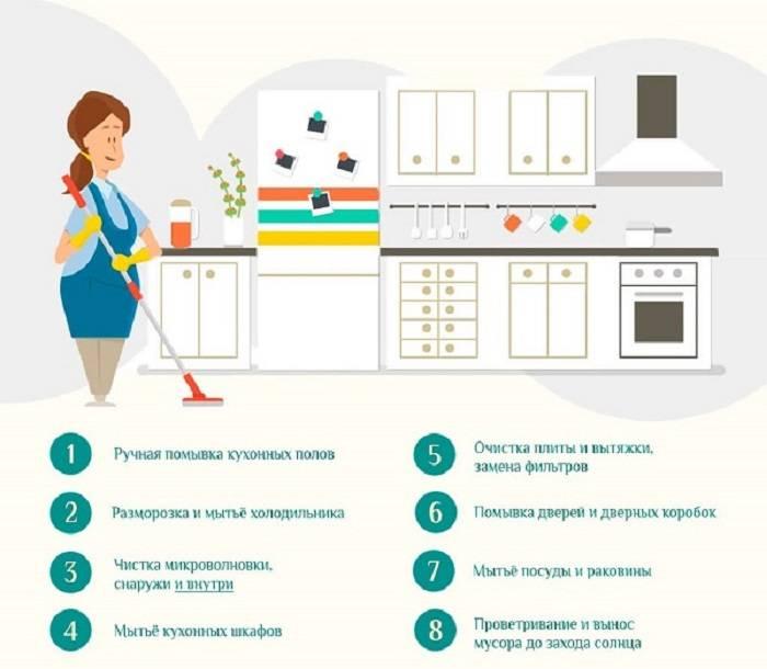 Уборка в период карантина: какие средства стоит использовать и какие поверхности очищать