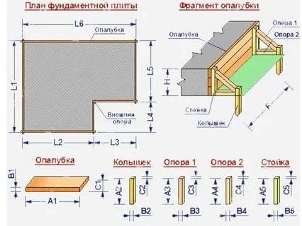 Онлайн расчет ленточного фундамента дома: бесплатный калькулятор бетона