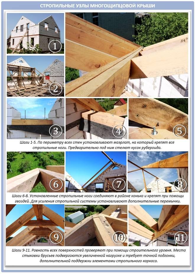 Многощипцовая крыша – одна из самых популярных