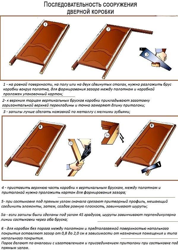 Входная деревянная дверь своими руками: рекомендации и пошаговая инструкция специалистов