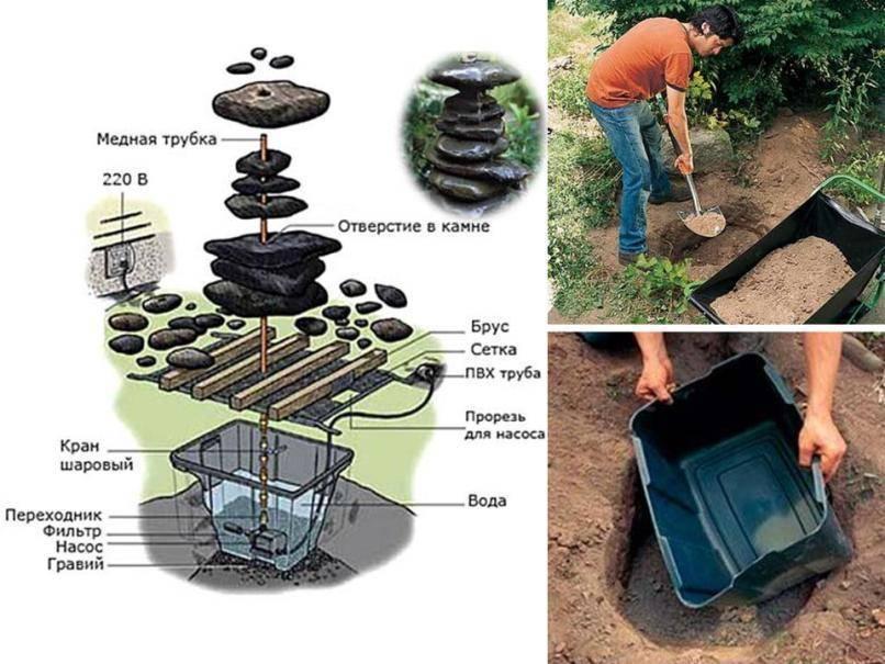 Как сделать фонтан на даче и в частном доме своими руками: фото пошаговая + инструкция