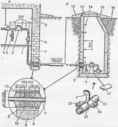Как провести водопровод из скважины на даче своими руками