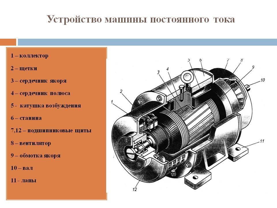 Автомобильный генератор: устройство и принцип работы, виды – taxi bolt