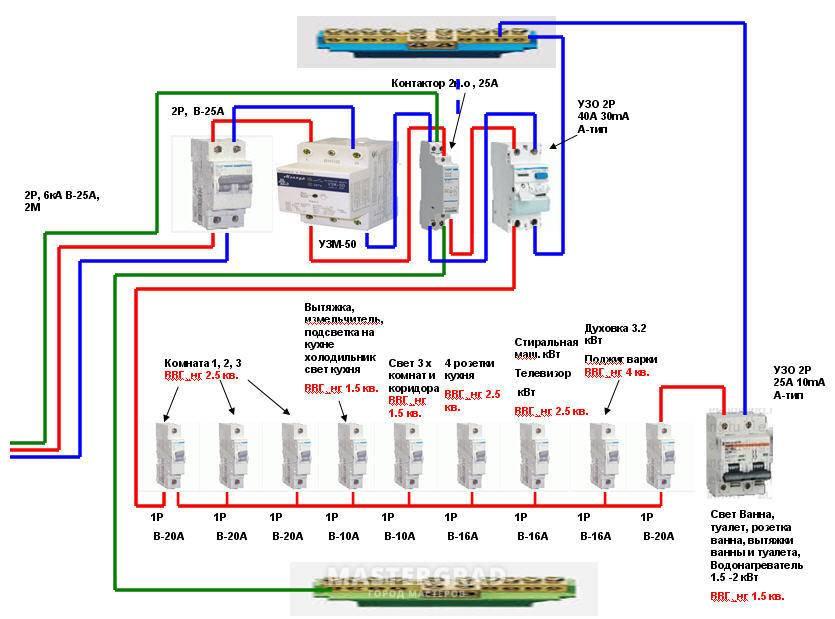 Подключение дифавтомата – особенности подключения и обеспечение безопасности (75 фото)