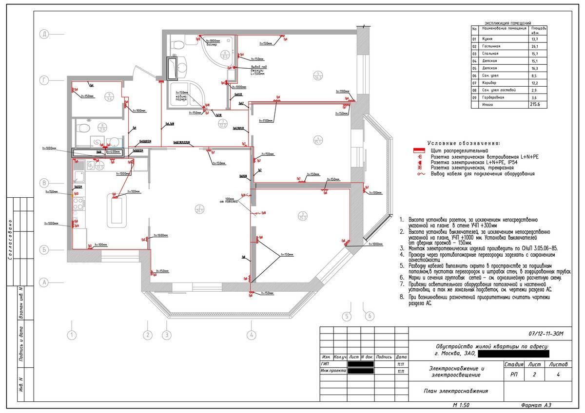 Как сделать электропроводку в квартире — как правильно спроектировать и провести электропроводку по квартире (135 фото-идей)