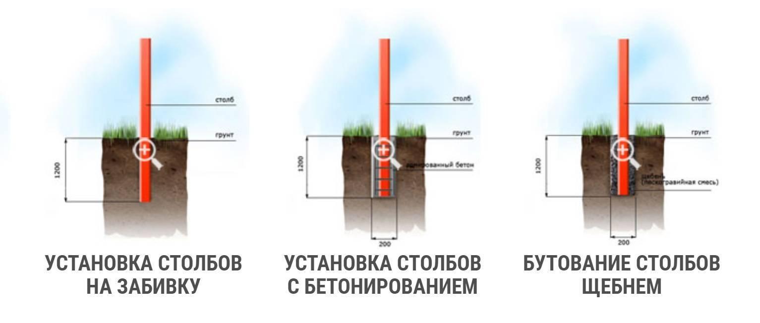Как вкопать столбы для забора