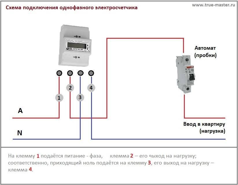 Вводные автоматы и их выбор
