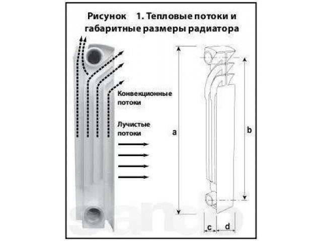 Радиаторы отопления размеры по высоте и длине