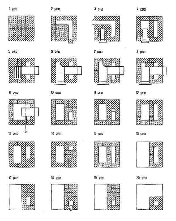 Печь из кирпича для дома (115 фото): инструкция по установке своими руками, чертежи печей