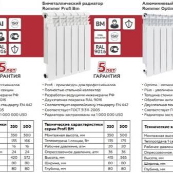 """Как выбирать биметаллические радиаторы отопления: технические характеристики + разбор всех """"за и против"""""""