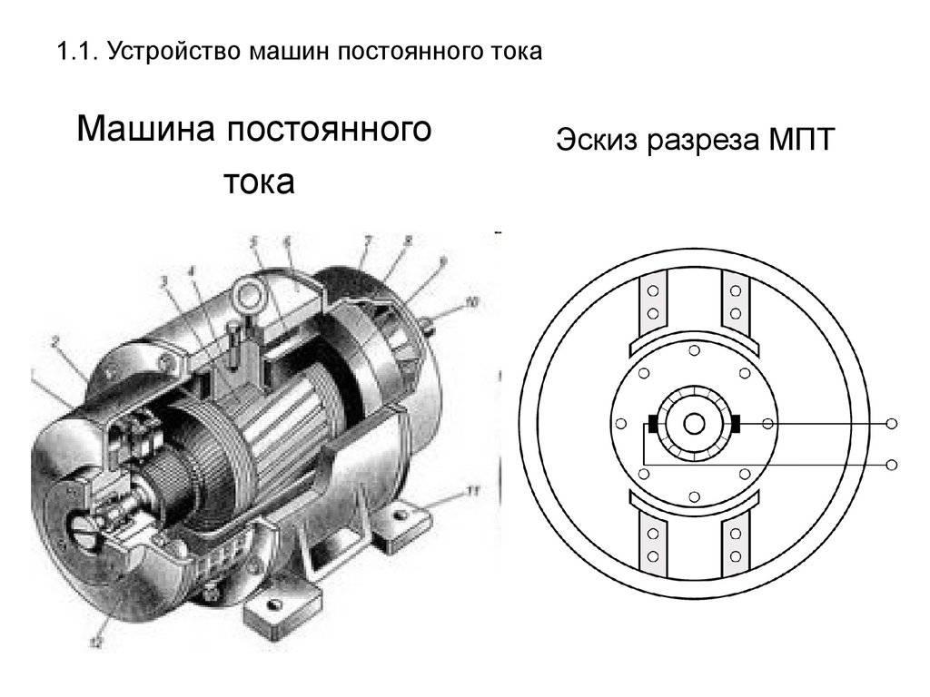 Генератор постоянного тока: устройство и принцип действия агрегата.