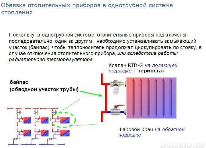 Байпас на отопление – 15 фото с процессом и примерами работ