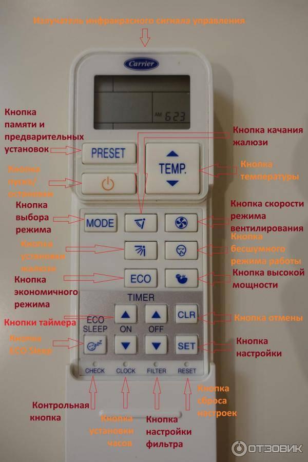 Компрессор кондиционера сплит системы