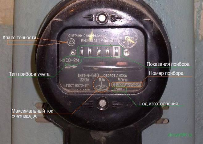 Поверка электросчетчиков: как ее сделать, кто проверяет приборы учета электроэнергии, как проходит метрологическая госповерка, сроки, стоимость
