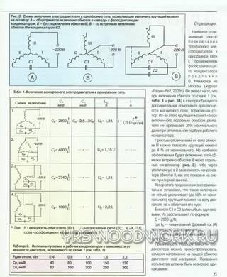 Как выбрать конденсатор для электродвигателя