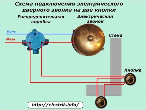 Уличные беспроводные звонки для дачи: характеристика, особенности выбора и установки
