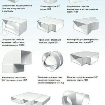 Какие бывают пластиковые воздуховоды для вентиляции