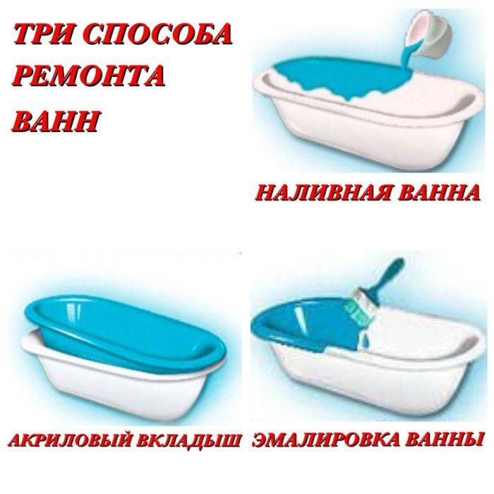 Реставрация ванны своими руками: подготовка и пошаговая инструкция