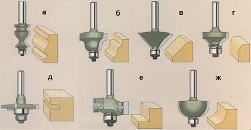 Ручной фрезер: какие виды фрез использовать для работы с деревом