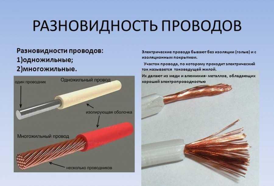 Виды изоляции кабелей и проводов: разъясняем вопрос