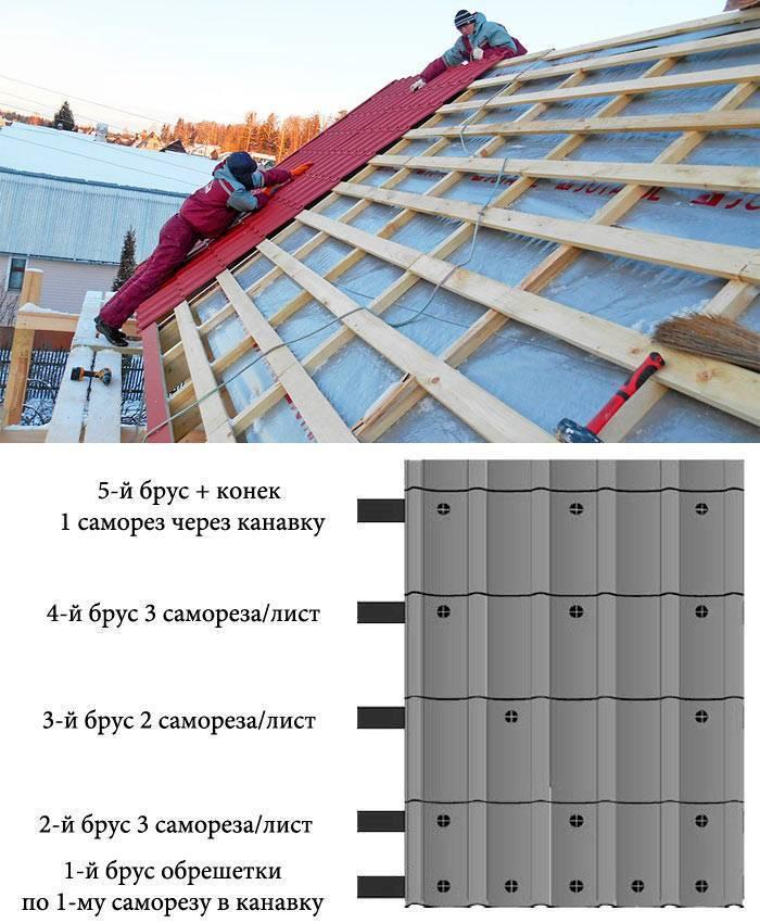 Крыша из металлочерепицы: устройство, инструкция как правильно покрыть кровлю, видео и фото