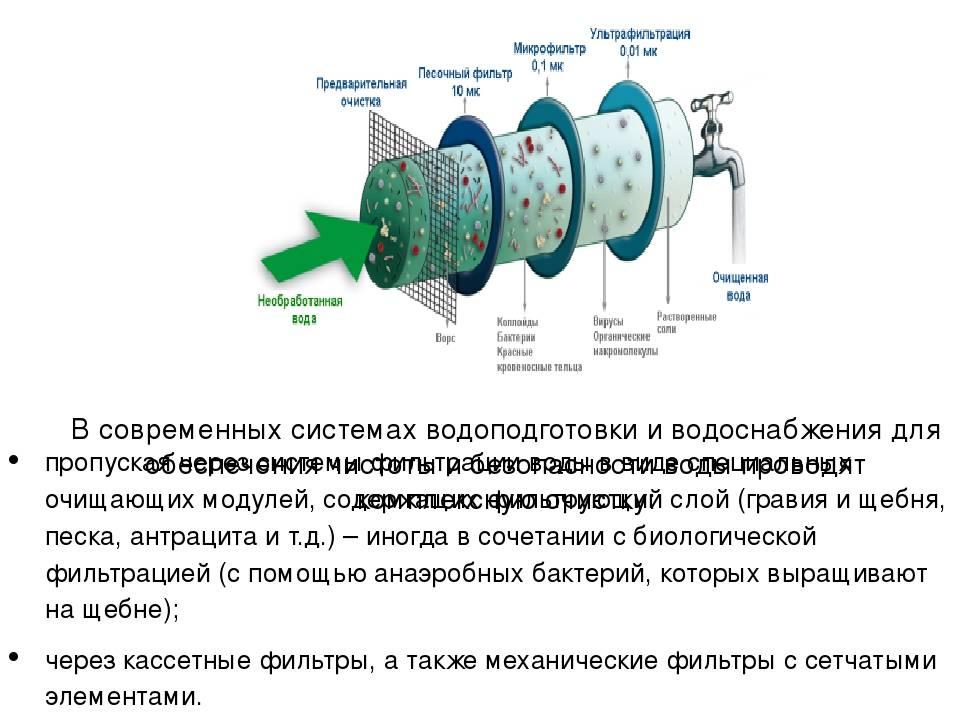 Фильтры механической очистки воды от примесей: что это такое, какой установить в квартире, а также наиболее востребованные модели и средняя цена