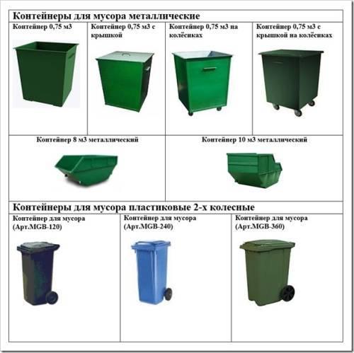 Виды мусорных контейнеров их размеры и объём