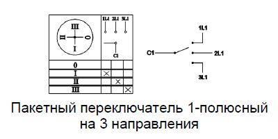 Что такое пакетный выключатель и где он применяется?