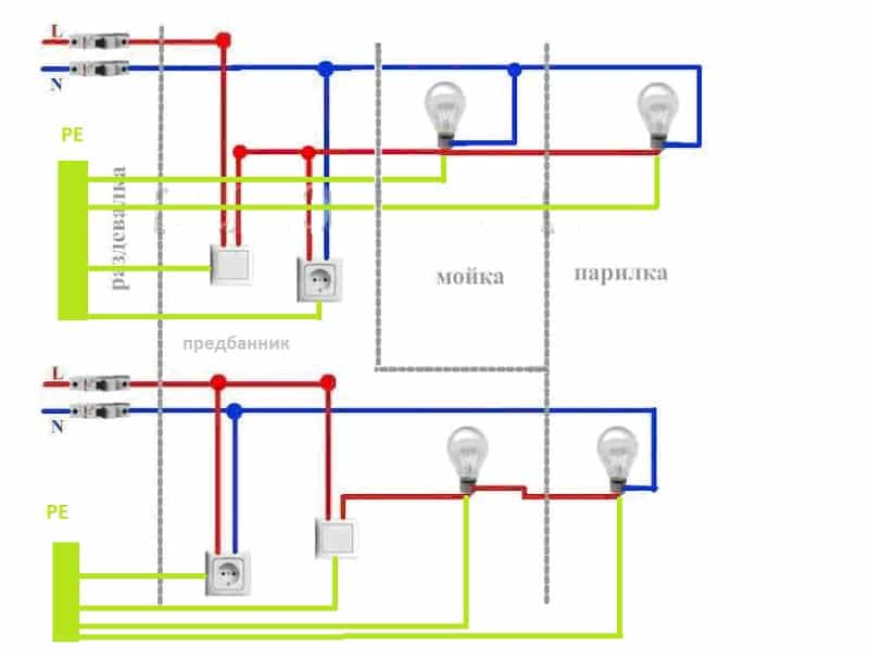 Электропроводка в частном доме - от схемы до монтажа